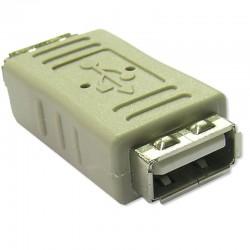 Adaptateur Coupleur USB Femelle/Femelle